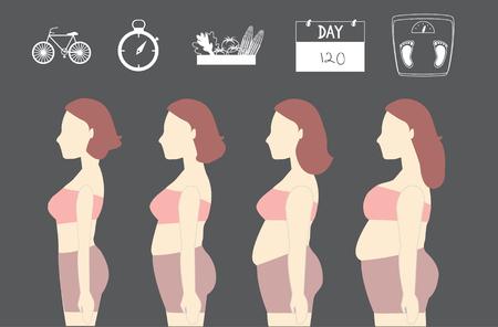 Illustrazione per silhouettes of women losing weight,vector illustrations - Immagini Royalty Free