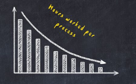 Photo for Black chalk board with drawing of decreasing business graph with down arrow and inscription . - Royalty Free Image