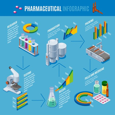 Illustration pour Isometric pharmaceutical production infographic template with research manufacturing recipe testing packing of pills drugs medicines isolated vector illustration - image libre de droit