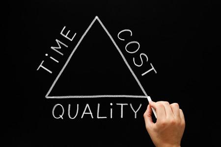 Foto de Hand drawing Time Cost Quality Triangle concept with white chalk on a blackboard. - Imagen libre de derechos
