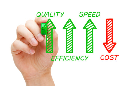 Photo pour Increased Quality Efficiency Speed Decreased Cost - image libre de droit