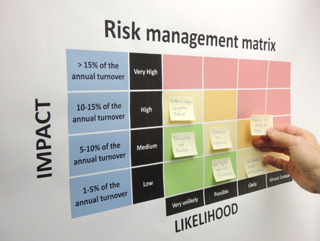 Photo pour Brainstorming and mapping critical and other risks in a risk assessment process. A newly identified risk is placed in the risk management matrix. - image libre de droit