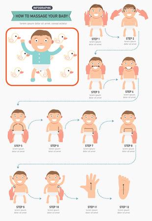 Ilustración de How to massage your baby infographic.illustration, vector - Imagen libre de derechos