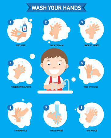 Illustration pour How to washing hands properly infographic, vector illustration. - image libre de droit
