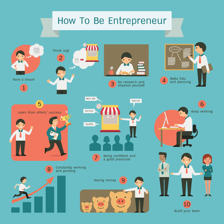 Illustrazione per Infographics of how to be entrepreneur, chart and vector elements. Flat design with character design. - Immagini Royalty Free