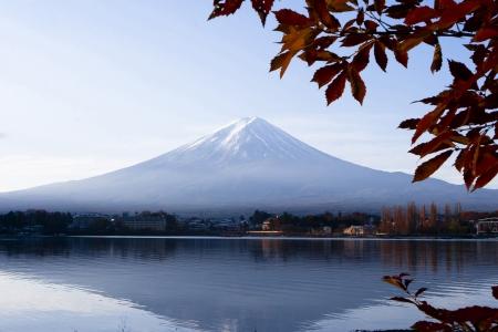 Beauty of the Mt Fuji from the lake Kawaguchi view