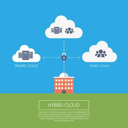 Illustration pour Hybrid cloud computing concept infographics template with icons. Private and public servers.  - image libre de droit