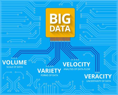 Illustration pour Vector conceptual illustration of electrical circuit with Big data - 4V visualisation. - image libre de droit