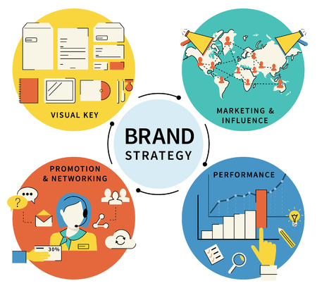 Illustration pour Infographic flat contour illustration of Brand strategy - four items. - image libre de droit