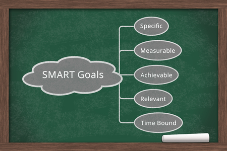 Photo pour Learning about SMART Goals, a mind map of the SMART Goals on a chalkboard with a piece of chalk - image libre de droit