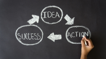 A person drawing an Idea, Action, Success illustration with chalk on a blackboard.