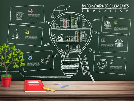 Ilustración de creative education infographics blackboard with books inside a big bulb - Imagen libre de derechos