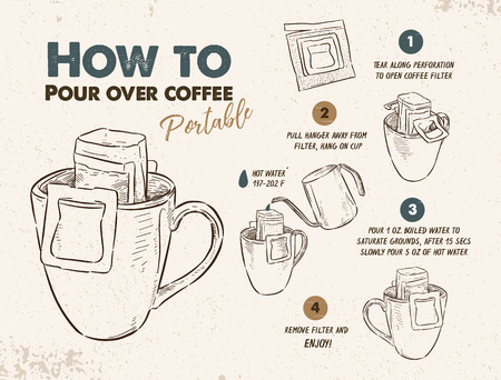 Illustration pour How to Pour over coffee portable, easy to drink at home. Hand draw sketch vector. - image libre de droit