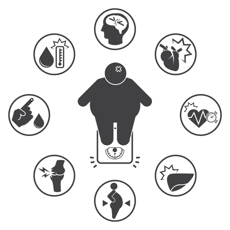 Illustrazione per Obesity related diseases icons - Immagini Royalty Free