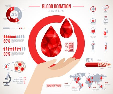 Ilustración de Donor infographics. Icons set about blood donation lifesaving and hospital assistance. Vector illustration. World blood donor day 14 June. Blood drop creative illustration. Medical Design elements. - Imagen libre de derechos