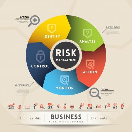 Illustration for Risk Management Concept Diagram Illustration - Royalty Free Image