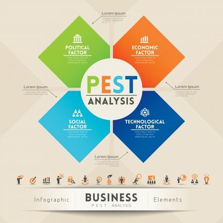 Illustration pour PEST Analysis Strategy Diagram - image libre de droit