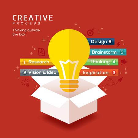 Illustration pour think outside the box creative idea vector illustration - image libre de droit
