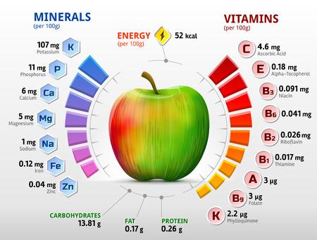 Illustration pour Infographics about nutrients in apple fruit - image libre de droit