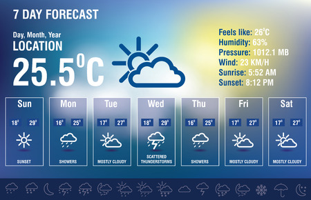 Illustration pour Weather forecast interface with icon set - vector illustration - image libre de droit