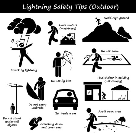 Illustration pour Lightning Thunder Outdoor Safety Tips Stick Figure Pictogram Icons - image libre de droit
