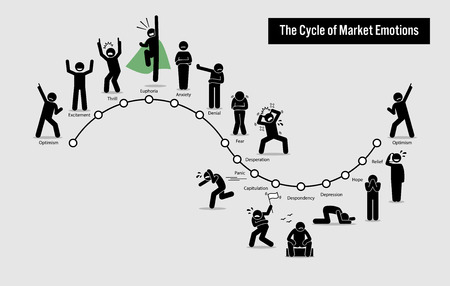 Ilustración de The Cycle of Stock Market Emotions. Artwork illustration depicts a graph to show the various emotions and feeling of people throughout the cycle in share market. - Imagen libre de derechos