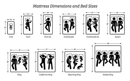 Illustrazione per Mattress Dimensions and Bed Sizes. Pictograms depict icons of people sleeping on different bed sizes that include dimension measurements for crib, twin, XL, full, double, queen, and king size bed. - Immagini Royalty Free