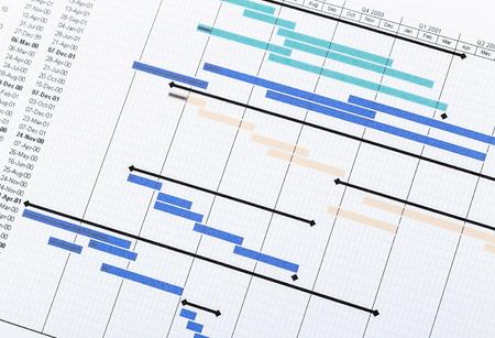 Foto de Project planning gantt chart - Imagen libre de derechos