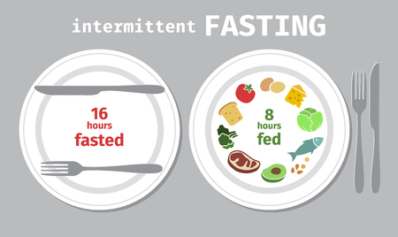 Illustration pour Two plates symbolizing the principle of Intermittent fasting . Vector illustration. Infographic - image libre de droit