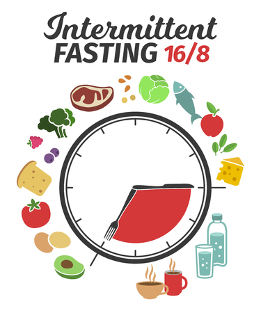 Illustration pour Scheme and concept of Intermittent fasting. Clock face symbolizing the principle of Intermittent fasting. Vector illustration. Infographic - image libre de droit