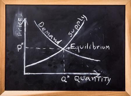 Foto de demand and supply graph on blackboard - Imagen libre de derechos