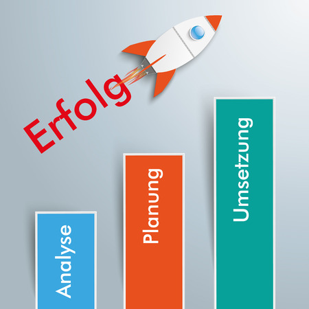 Infographic with german text Analyse, Planung, Umsetzung, Erfolg, translate Analysis, Planning, Realization, Success. Eps 10 vector file.