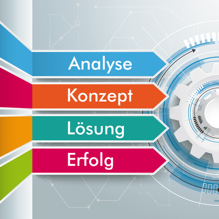 German text Analyse, Konzept, Loesung, Erfolg, translate Analysis, Concept, Solution, Succuss. Eps 10 vector file.