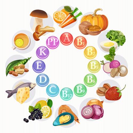 Illustration pour Vector illustration of vitamin groups in colored wheel. Light background - image libre de droit