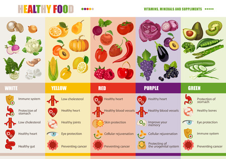 Foto per Healthy lifestyle, dieting and nutrition concept. - Immagine Royalty Free