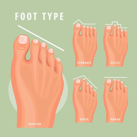 Ilustración de Foot type vector detailed concept with germanic, celtic, greek and roman form - Imagen libre de derechos