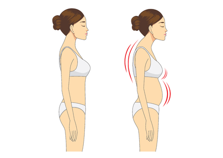 Illustrazione per Incorrect standing posture make people have bad personality traits. - Immagini Royalty Free