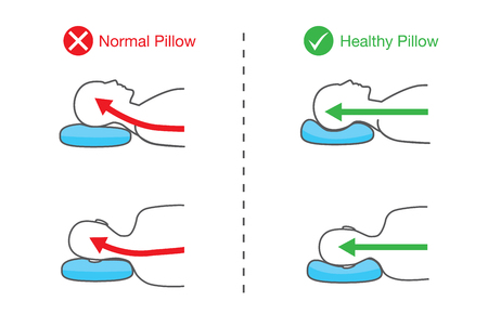 Illustration pour Illustration of spine line of people when sleep on normal pillow and healthy pillow. - image libre de droit