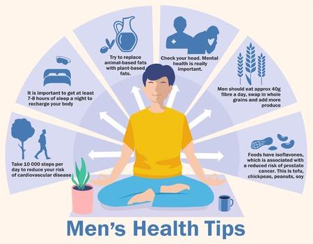 Ilustración de Man s health tips. Men s health infographics. posters - Imagen libre de derechos