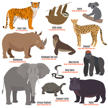 Ilustración de Different kinds deleted species die out rare uncommon red book animals dying wild nature characters vector illustration - Imagen libre de derechos