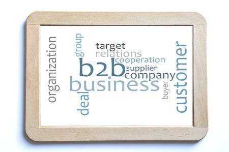 b2b business word cloud