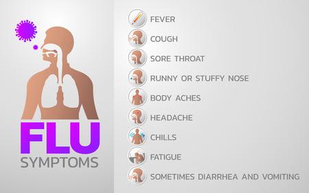 Ilustración de FLU symptoms icon design, infographic health, medical infographic. Vector illustration - Imagen libre de derechos