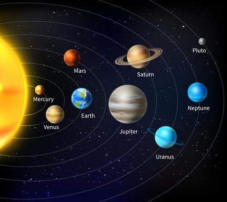 Illustration pour Solar system background with sun and planets on orbit vector illustration - image libre de droit
