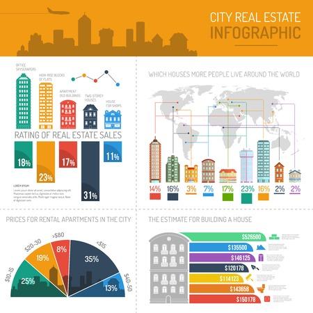 Illustration pour City real estate infographics set with house buildings world map and charts vector illustration - image libre de droit