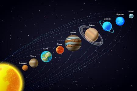 Illustration pour Planets that orbit the sun astronomy educational aid banner diagonal design with black background abstract vector illustration - image libre de droit