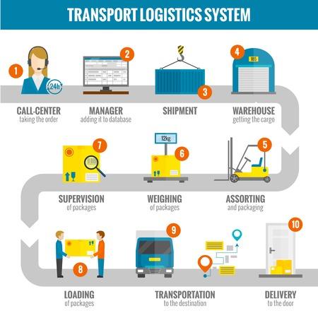 Photo pour Logistic infogaphic set with transport system delivery process vector illustration - image libre de droit