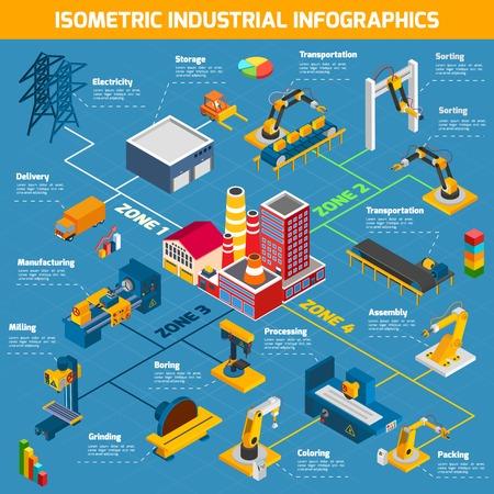 Ilustración de Plant infographics set with isometric industrial and manufacturing symbols vector illustration - Imagen libre de derechos