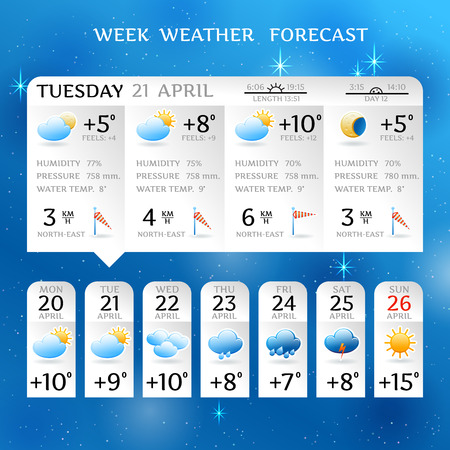Illustration pour Week weather forecast report layout for april with average day temperature with rainfall elements design  vector illustration - image libre de droit