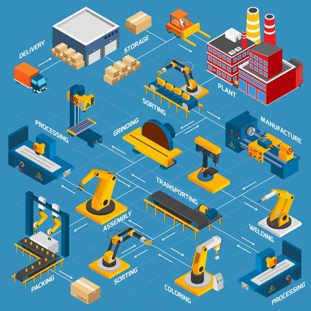 Ilustración de Isometric factory flowchart with robotic machinery symbols and arrows vector illustration - Imagen libre de derechos