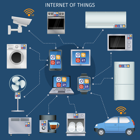 Ilustración de Internet of things computer tablet smartphone watch home appliances control schema infographic poster abstract isolated vector illustration - Imagen libre de derechos